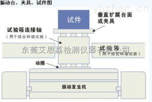 汽车新产品扫频振动测试机厂家电话 电磁式振动试验机