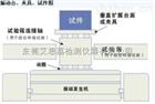 AS-100汽车新产品扫频振动测试机厂家电话 电磁式振动试验机