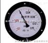 WSS-581雙金屬溫度計