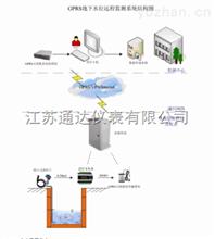 GPRS安装巴氏计量槽,污水排放远程监控
