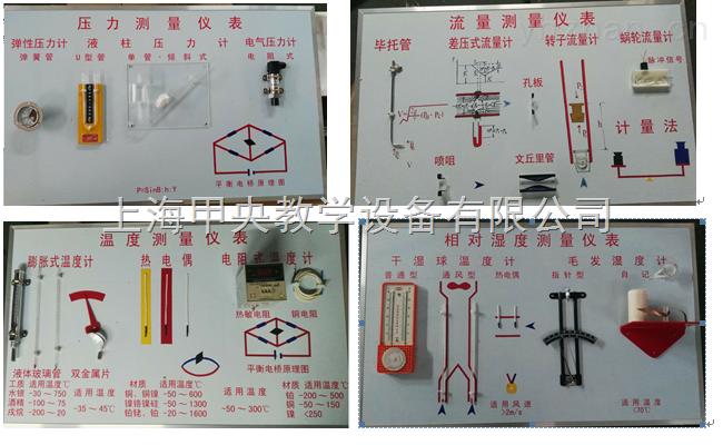 JY-R501-溫度、壓力、流量、濕度測量儀表成套示教板