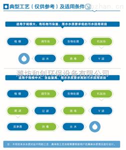 4公斤次氯酸钠发生器价格/水厂消毒设备厂家