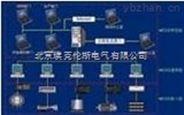 MCGS網絡版組態軟件報價