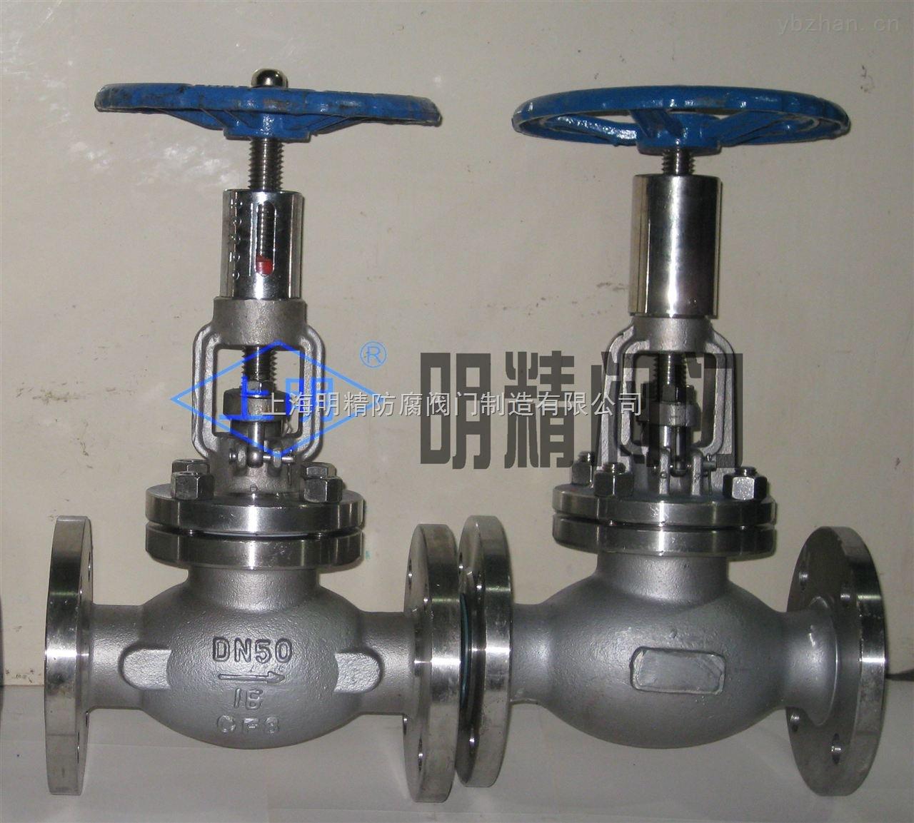 KPF型-KPF型平衡阀