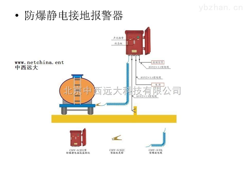 防爆静电接地报警器 型号:CY19-CHY-8/JD1库号:M390748