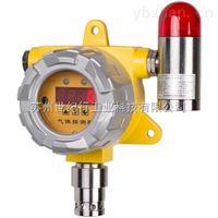 氫氣檢測器