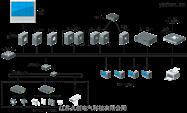 JC-SD300GIS/城市综合管廊监控系统