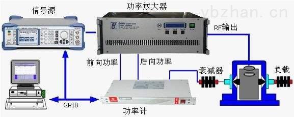 EMC测试系统