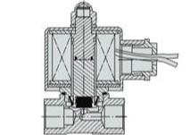 进口电磁阀功能工作原理