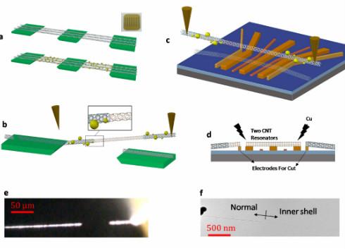 我国科学家成功实现两个串联碳纳米管谐振器的强耦合