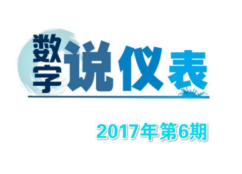 【数字说仪表】77期:全球知名仪表企业2016财报盘点