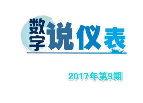 【数字说仪表】79期:环境监测仪器迎采购潮