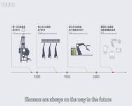西门子过程工业数字化解决方案