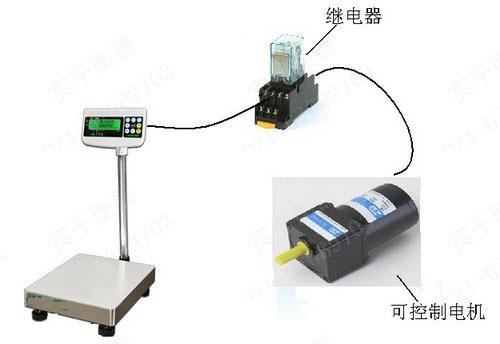 tcs-能控制阀门电子台秤