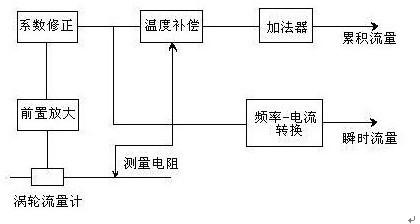 机油感应电路图