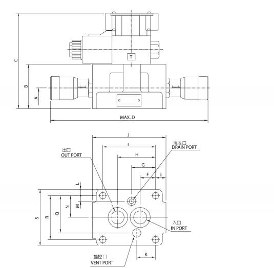 台湾cml全懋电磁式流量控制阀sf-g06-e-t