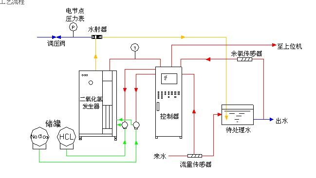 电路 电路图 电子 原理图 649_366
