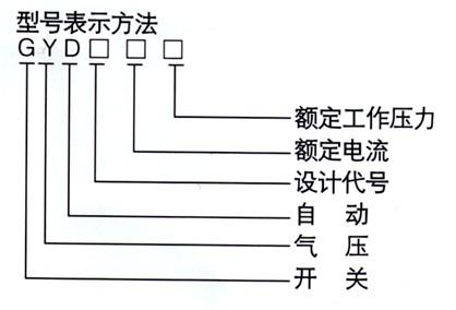 运转和停止之用,该开关与智能电子电动机保护器(磁力起动器)或其他