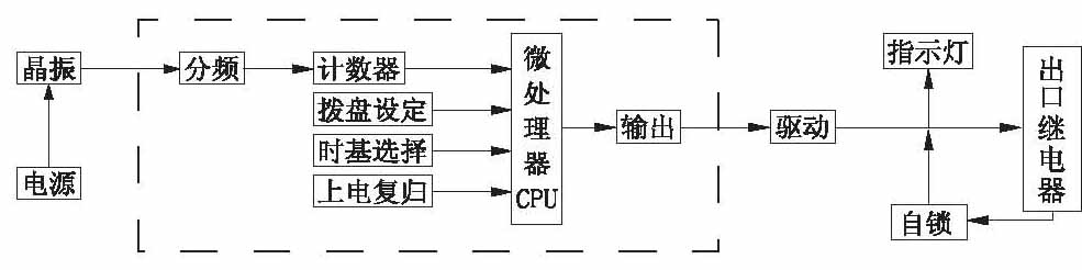 三极管电路标记