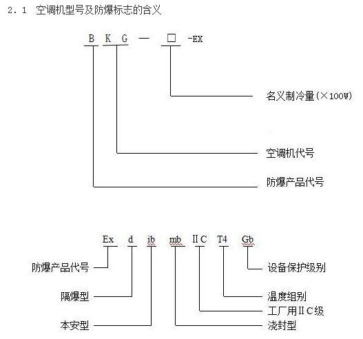 3、安装场所 上述性能参数按GB/T17758-1999标准要求测定,其中制冷量、制热量、噪声指标均为出厂前所测;规格参数若有变更,则以机上铭牌提供的数据为准。 3.1 空调机在下列环境条件能正常工作: a. 大气压力 80~110KPa; b. 环境温度:制冷时,室内17~32,室外18~40,制热时,室内不高于30,室外-7~+24; c. 空气相对湿度:最潮湿月份,月平均最高相对湿度不大于90%;同时该月份月平均最低温度不高于+25; d. 存在A、B级T1~T4组别的可燃性气体