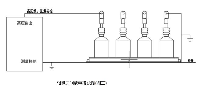 过电压保护器测试仪工频放电试验接线方法 在过电压保护器的相相,相