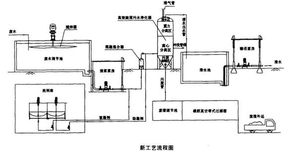农村电路线路图