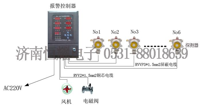 4888 供应二甲苯气体报警器/二甲苯气体探测器价格