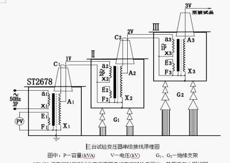 c1给第二级试验变压器Ⅱ的初级绕组供电;第二级试验变压器Ⅱ的励磁